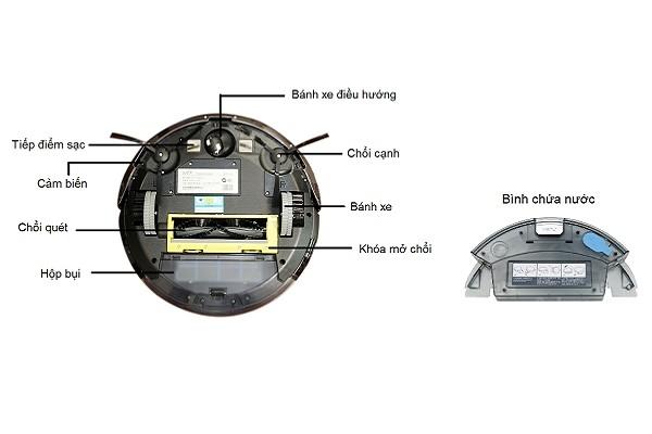 Cấu tạo và nguyên lý hoạt động của robot hút bụi